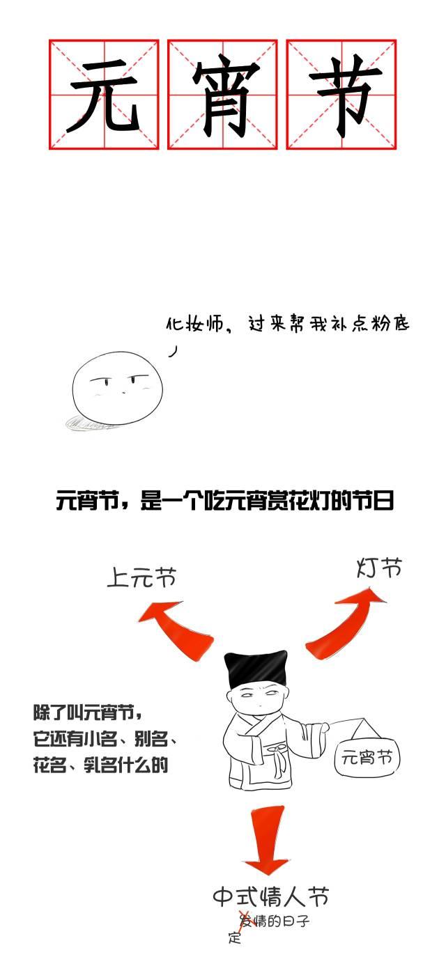 汕头人画的元宵节科普漫画,赞!